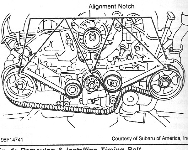 subaru legacy 95 how do i set timing after changing belt and water pump