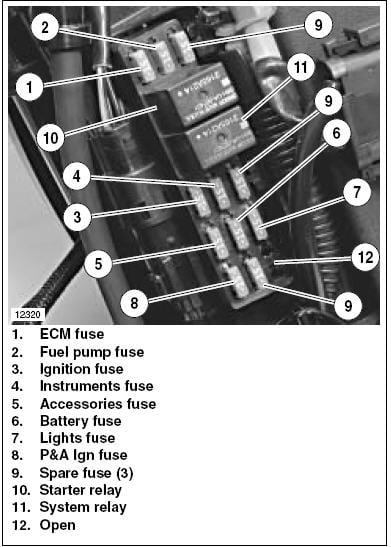 2007 harley sportster fuse box auto electrical wiring diagram u2022 rh 6weeks co uk