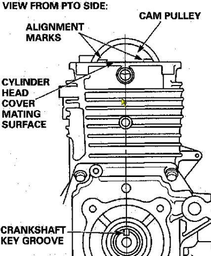 How Do I Set The Timing On A Honda Gc160  I Had To Replace