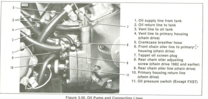 2009 01 03_012532_Shovel_Breather i have a 79 shovelhead the oil pump lines for breather, feed and