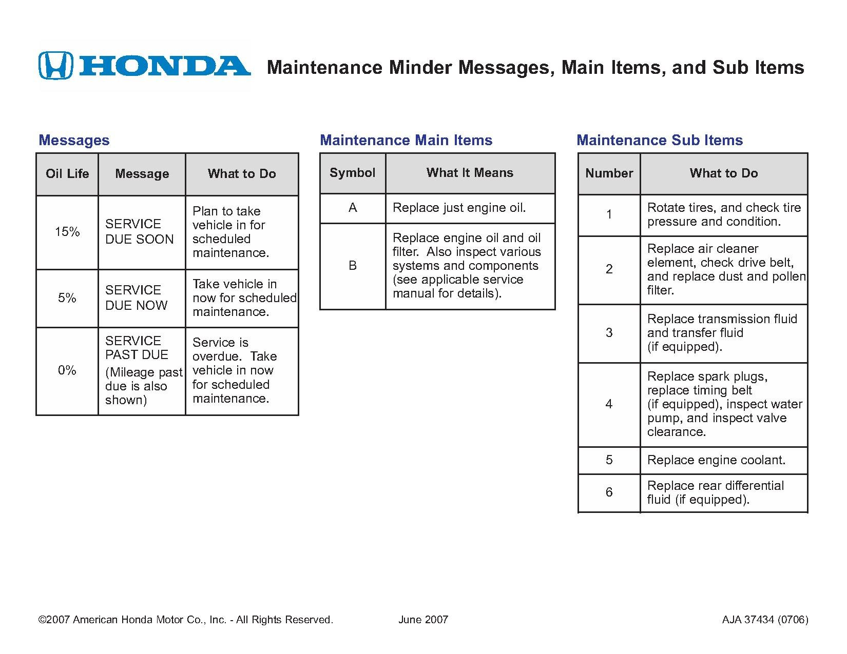 2014 honda accord maintenance light reset specs. Black Bedroom Furniture Sets. Home Design Ideas