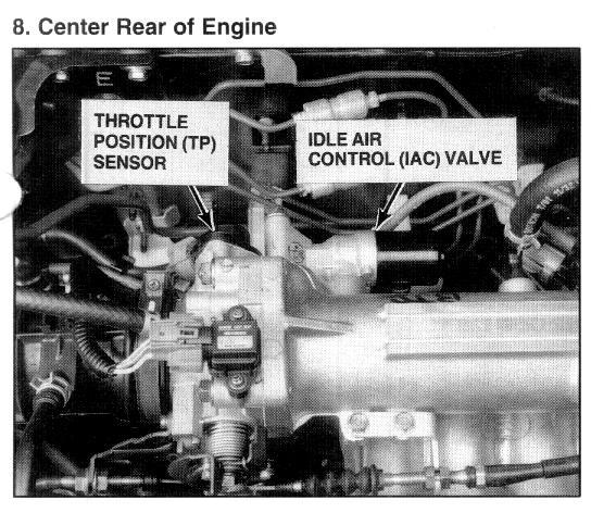 I Have A 1995 Honda Civic 1.5 Automatic. The Idle Hunts