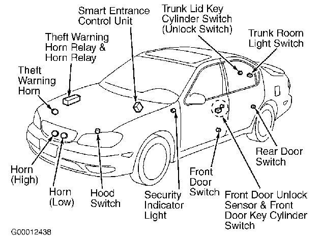 I have a 2000 nissan max se  auto  the factory alarm just