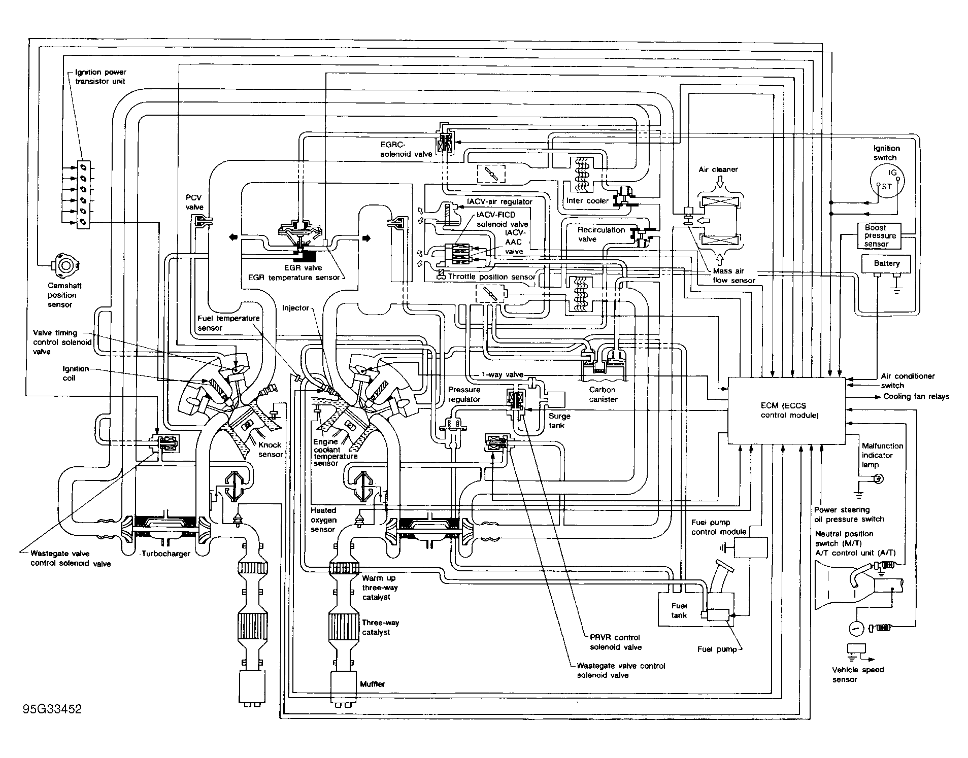 1995 Nissan 300zx Vacuum Diagram Circuit Schematic Wiring For 1988 Looking A Detailed Vaccuum Line Installation