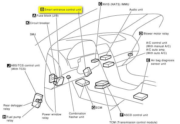 1992 dodge dakota alarm diagram