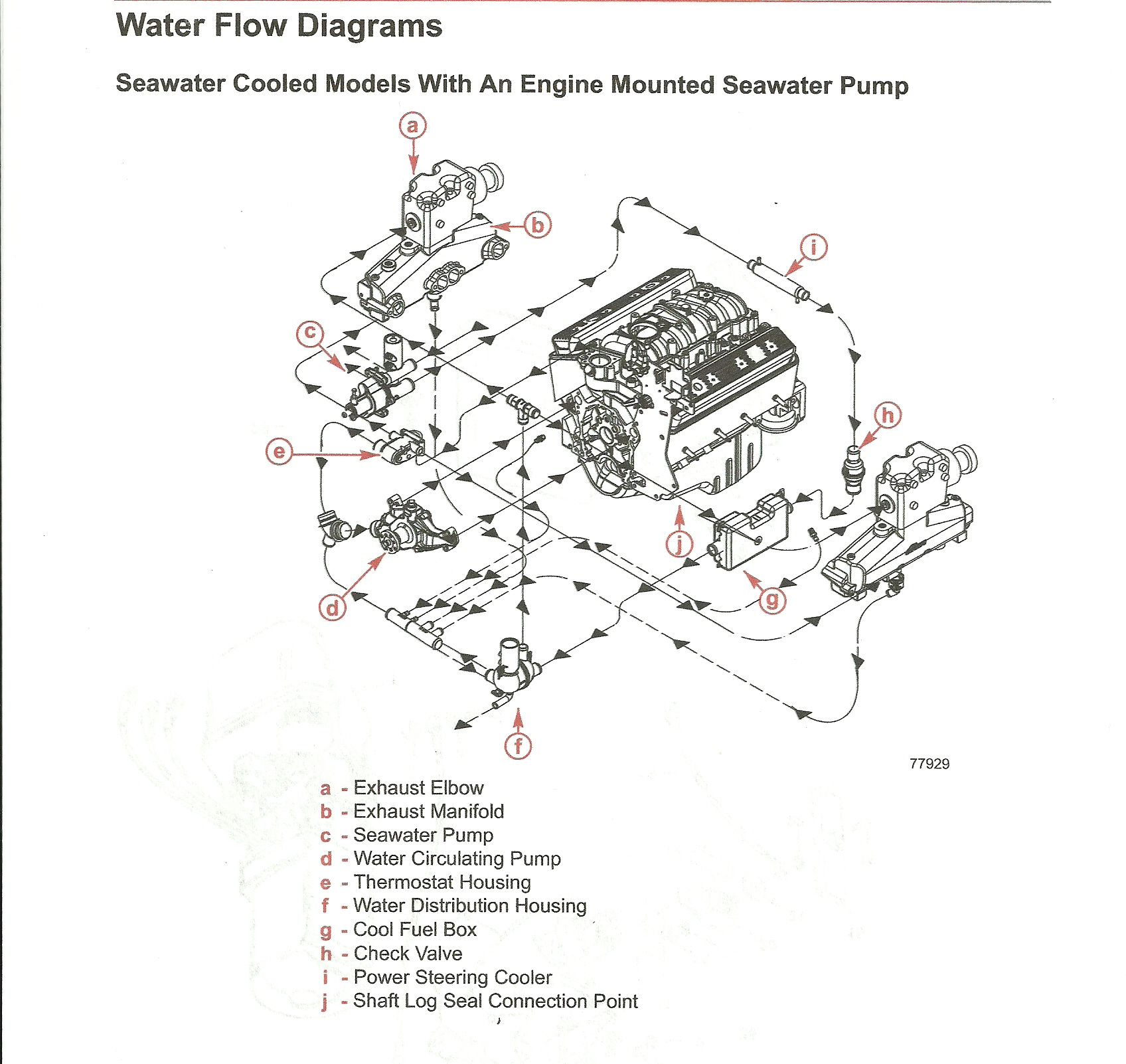 mercruiser raw water engine cooling diagram html