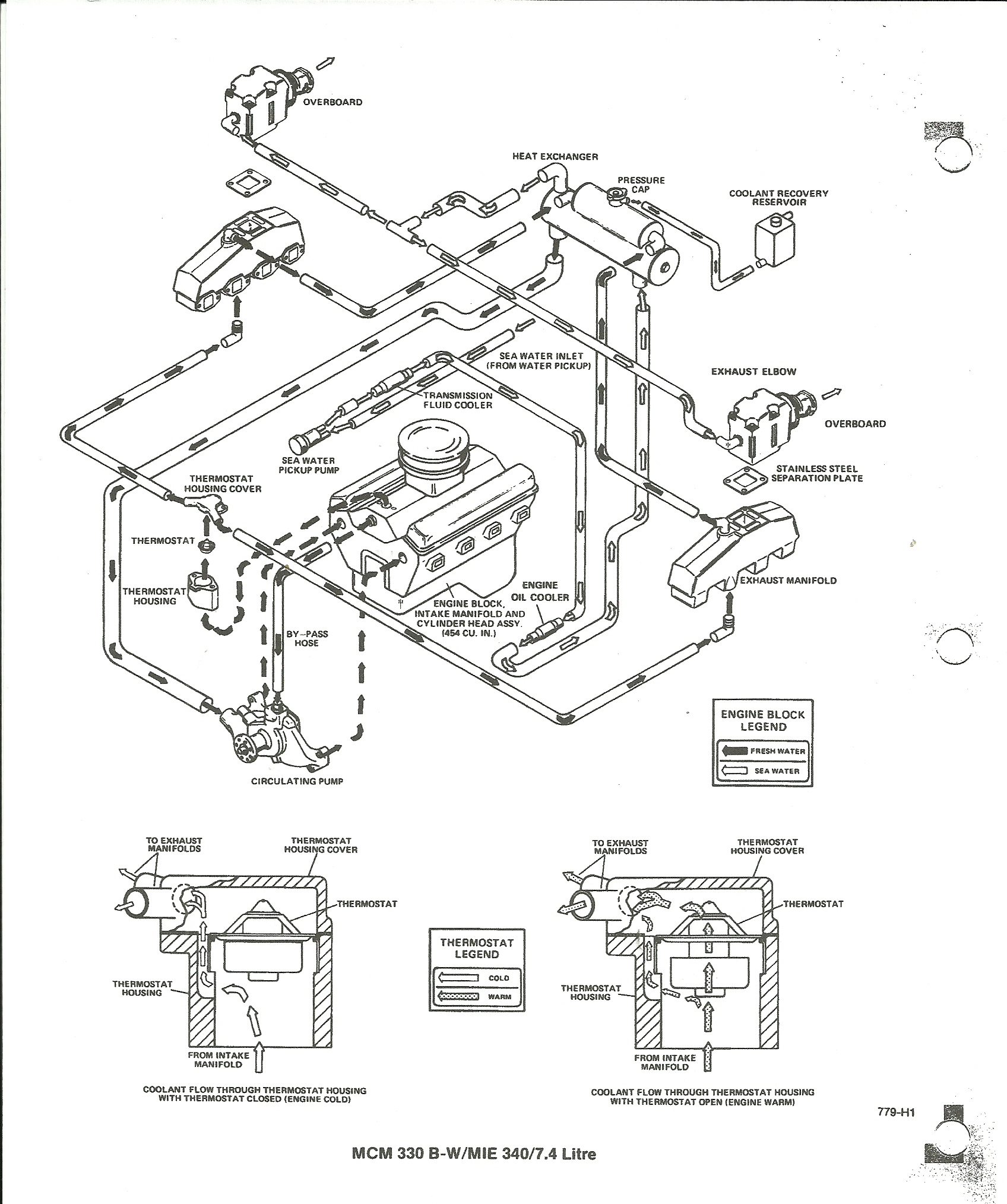 mercruiser raw water cooling diagram crusader raw water
