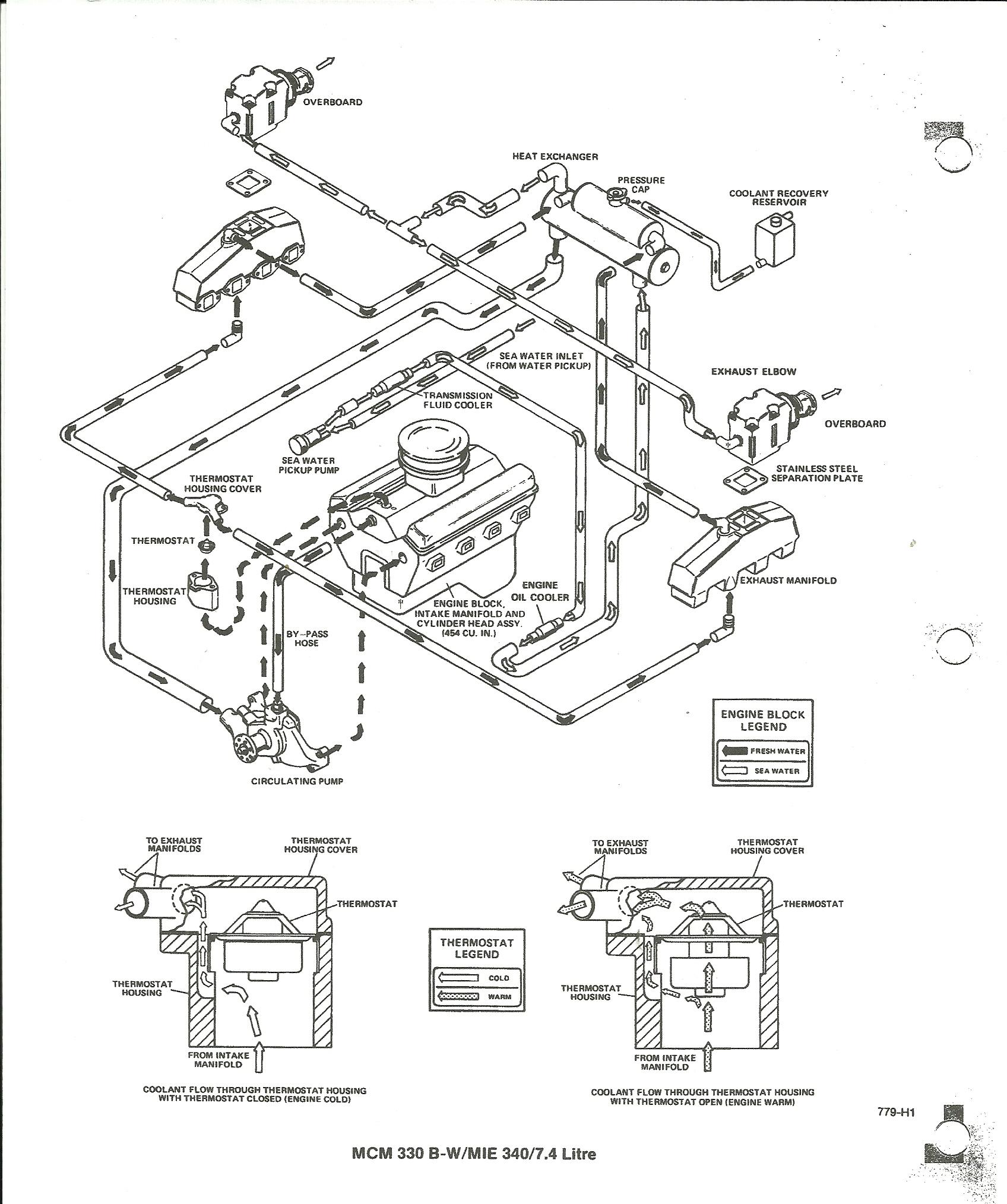 1988 volvo 240 exhaust diagram