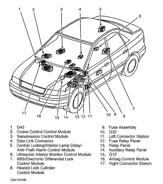 Dodge Ram Wiring Diagram Connectors And Pinouts Regular Cab besides 2004 Trailblazer Blower Motor Wiring Diagram besides 7L0907401K together with 1236578 Under Hood Fuse Panel Diagram in addition Assembly overview parts of cooling system body side radiator with two fans  golf golf plus. on fan control module audi a4