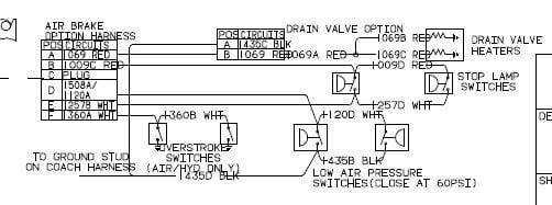 My 1999 newmar motorhome, vin B50990, has a brake light ...