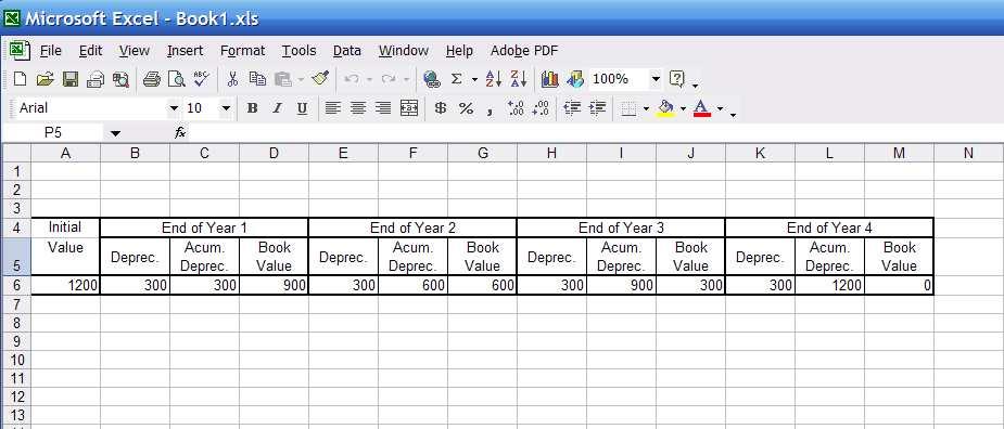 How do I make a depreciation schedule in Microsoft Excel?
