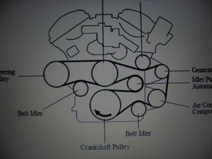 i have a 2007 toyota fj cruiser 4x4 v6 i need the drive belt routing rh justanswer com 07 toyota fj cruiser belt diagram fj cruiser fan belt diagram