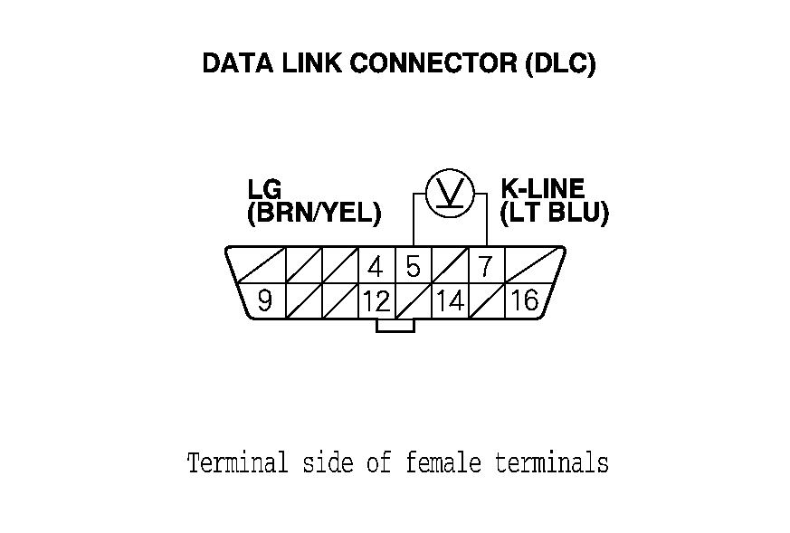 No communication with data link on
