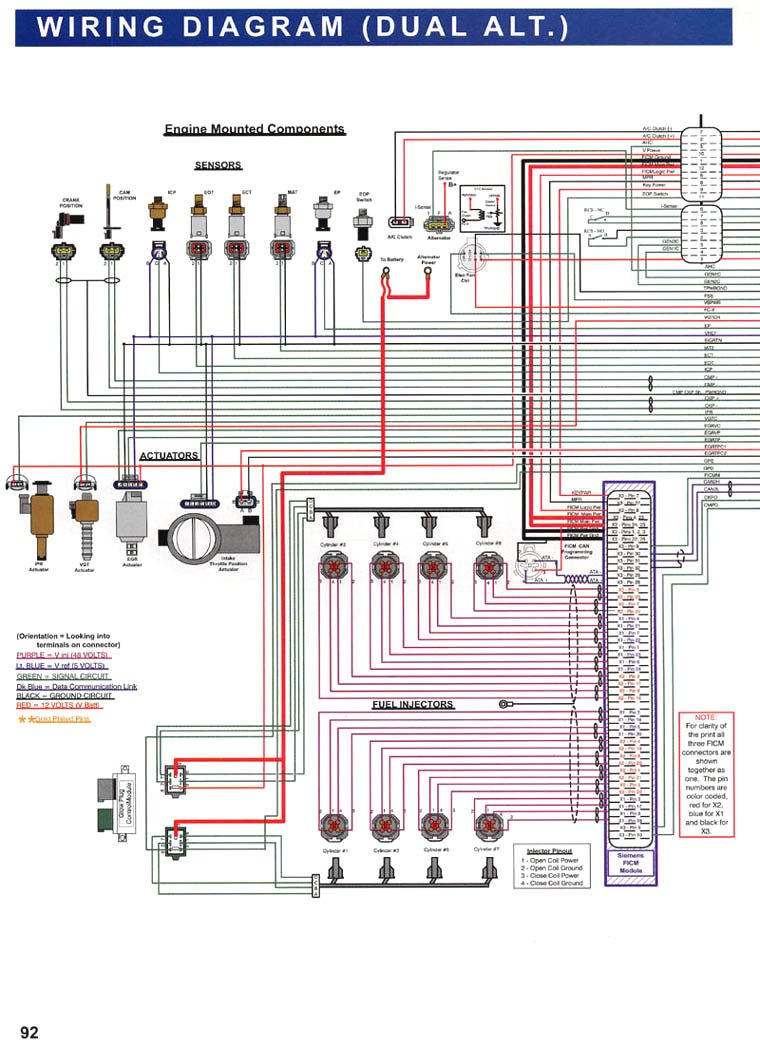 Ficm Wiring Diagram Trusted Schematics Diagrams 6 0 Powerstroke U2022 Rh Orwellvets Co Duramax Lb7