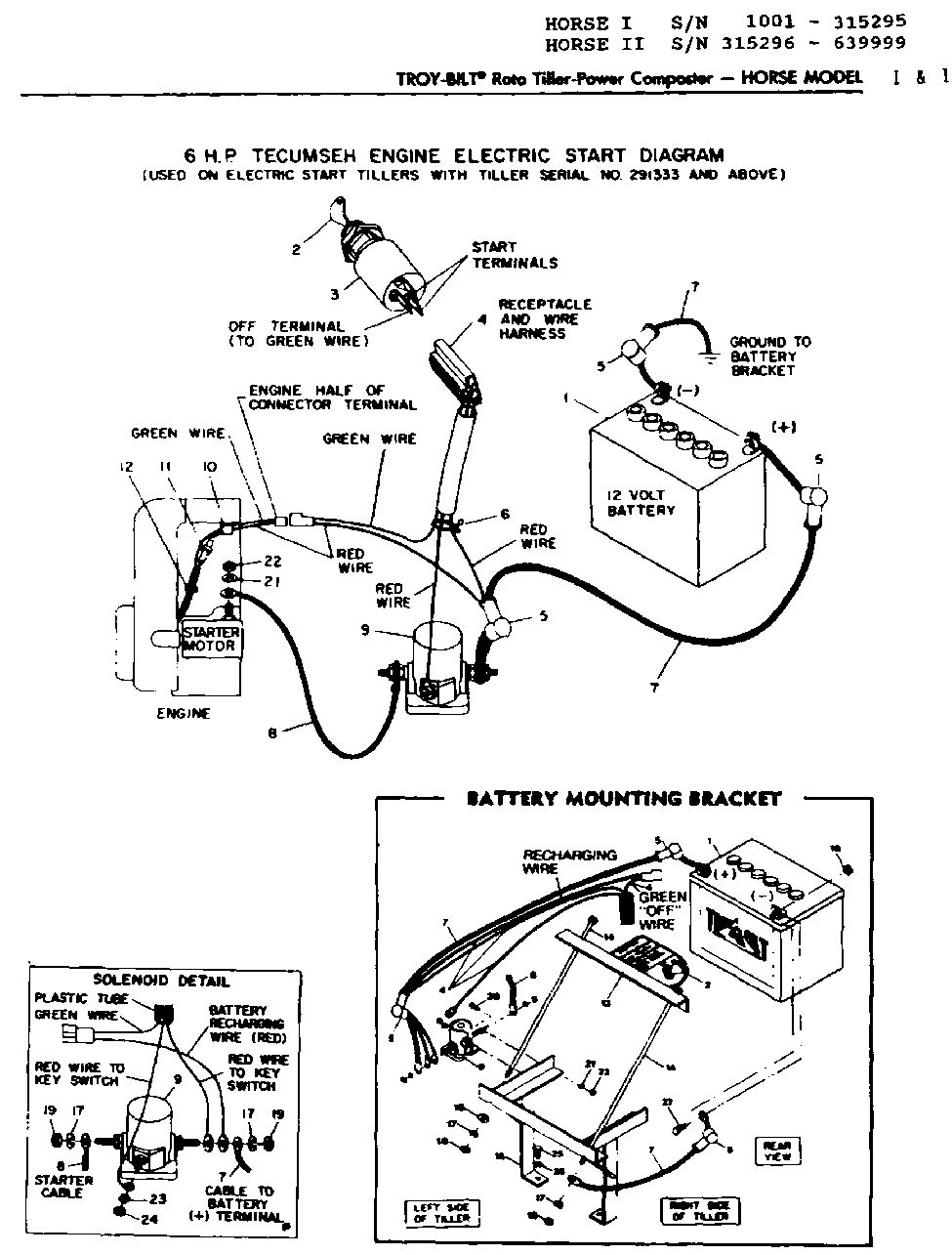 WRG-0325] Tecumseh 6hp Ohv Engine Diagram