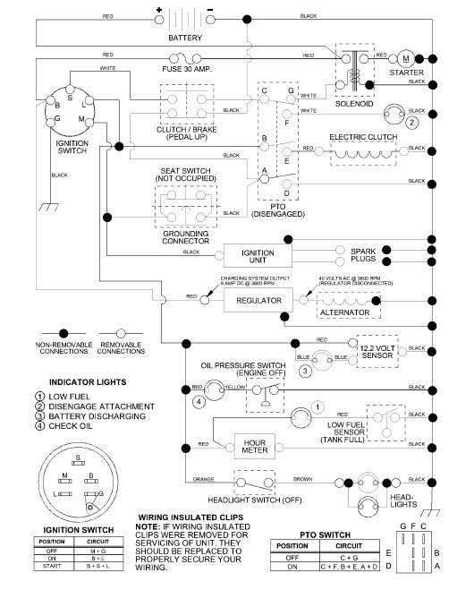 2009 05 15_002625_wire i have a 19 hp briggs and stratton twin cylinder craftsman lawn wiring diagram for a craftsman riding lawn mower at bayanpartner.co