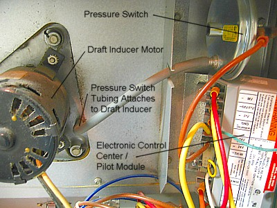 pressure switch schematic intertherm gas furnace model #mmha075aahr-01. diagnostic ...