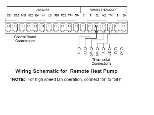 Have PTH 15 Amana AC / Heat Pump system. Trying to connect the remote  thermostat. There is 24 VAC at the terminals of | Pump Amana Diagram Wiring Ptac Heat |  | JustAnswer