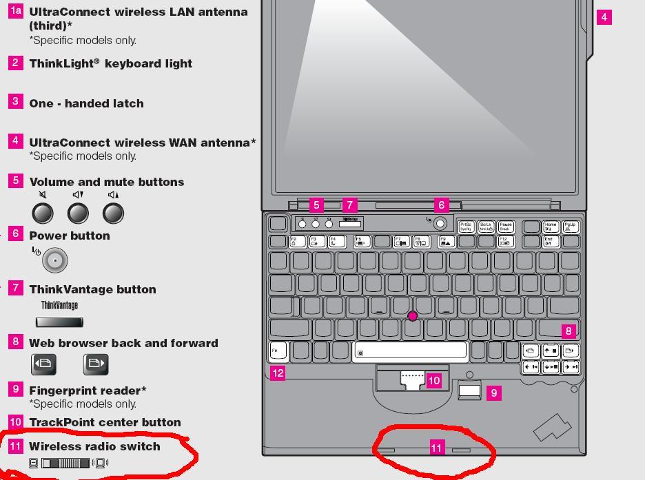 How To Turn Wireless On Lenovothinkpad X61