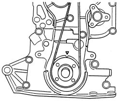 Kia 1 6 Timing Belt Replacement