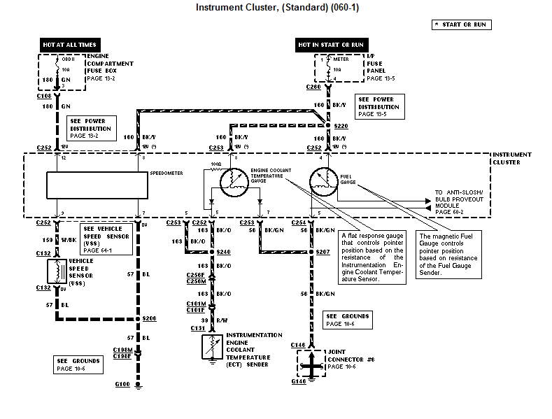 fire truck vehicle diagram html