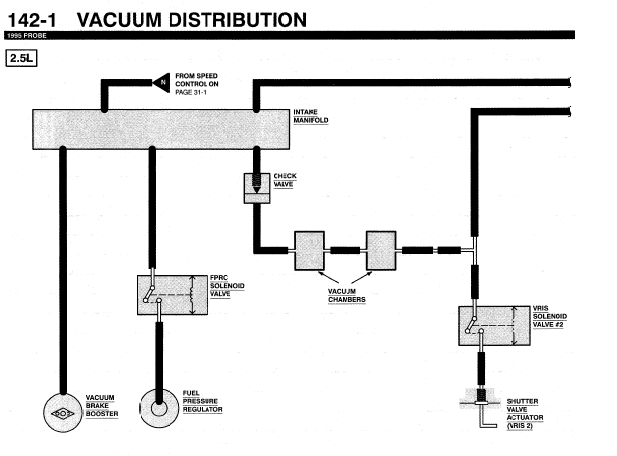Diagram Wire Diagram 95 Ford Probe Se Full Version Hd Quality Probe Se Devinediagram Biorygen It
