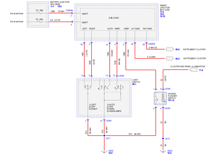 Lf Sam besides  as well Telecasterdirect together with Cracked Knuckle additionally Fuse Box. on control wiring diagrams well