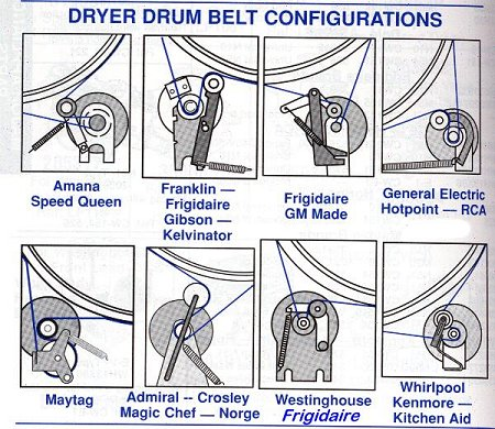 Kenmore he2 dryer belt diagram circuit connection diagram i have a kenmore model 96273100 that the dryer belt broke how do i rh justanswer com kenmore he2 dryer manual model 11047512601 kenmore dryer he2 eclectric asfbconference2016 Choice Image