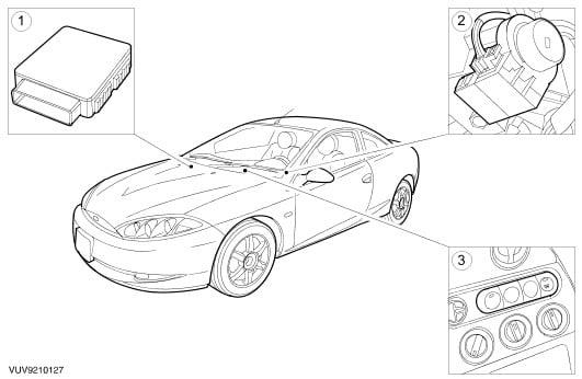 1999 Mercury Cougar Changed Battery Now Car Cranks But Wont Start