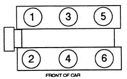 toyota 3 0 engine firing order diagram 454 engine firing order diagram #4