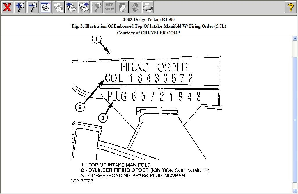 2003 dodge ram firing order diagram  dodge  auto parts
