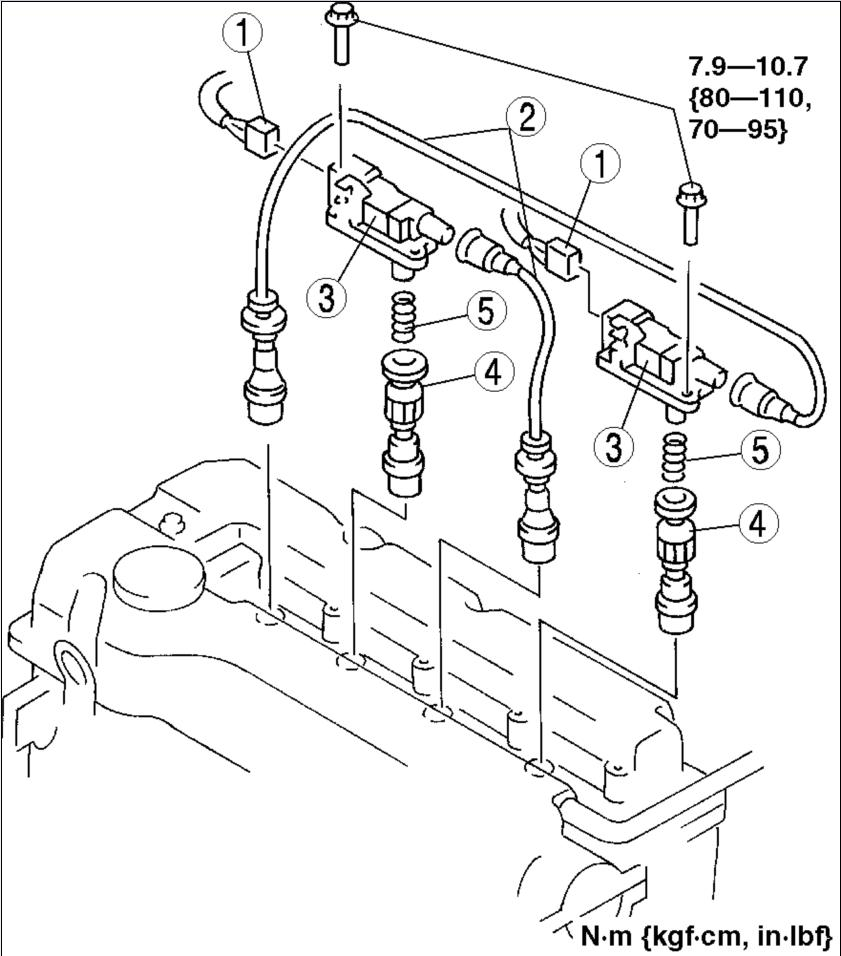 How do I change the spark plugs on a 2004 Mazda MX5 Sport Model.