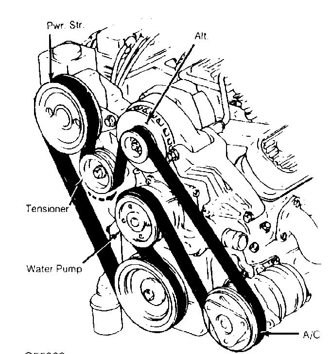 Where is the water pump located on a 1991 buick century ...