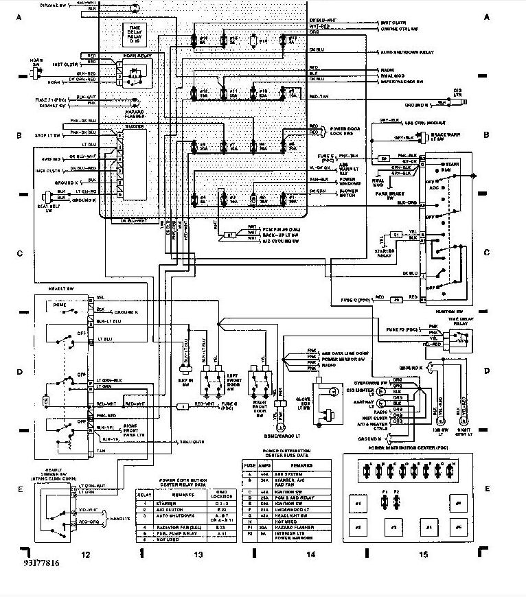 1995 Dakota Fuse Diagram