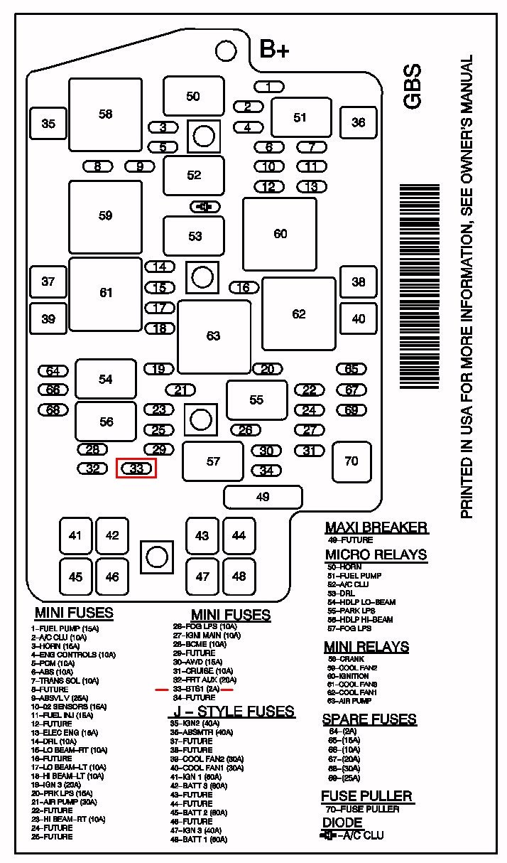 2001 Pontiac Aztek Fuse Box Manual 2003 Buick Lesabre Panel Diagram Trusted Wiring Rendezvous Circuit U2022