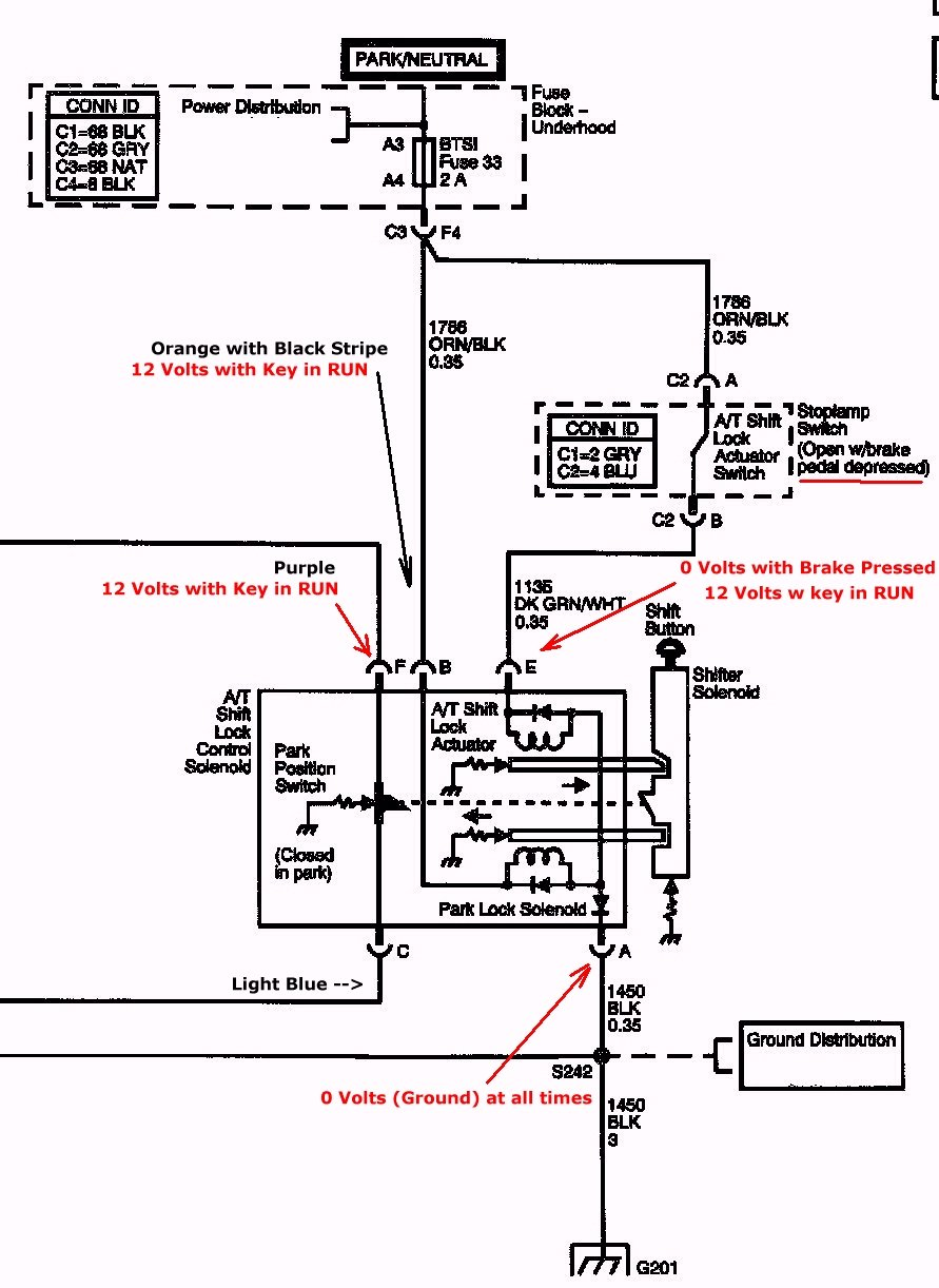 Pontiac Aztek Shifter Wiring Diagram Diagrams 02 Grand Prix Repairing The Electronic Shift Lock Release On A 2002 Rh Justanswer Com Solstice