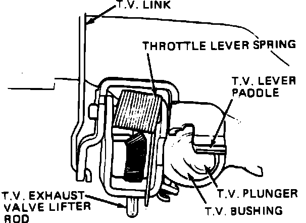 how do you adjust a tv cable on a 91 chevy caprice with a 700 r4 Cadillac Brougham graphic
