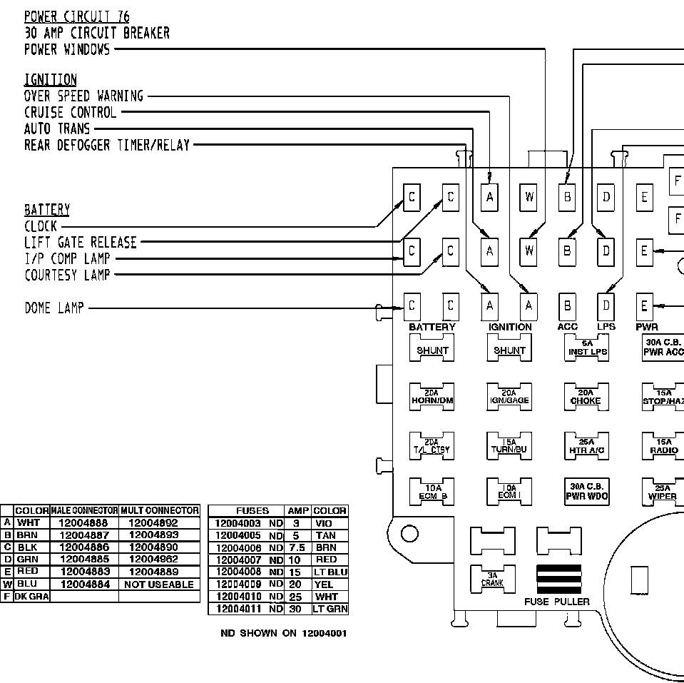 i need a fusebox diagram for my 87 jimmy rh justanswer com 2006 GMC Sierra Fuse Box Diagram 1992 GMC Sierra Fuse Box Diagram