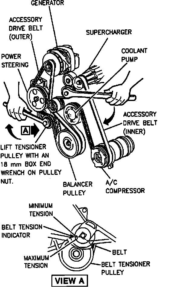 Graphic: 91 Buick Park Avenue Engine Diagram At Jornalmilenio.com