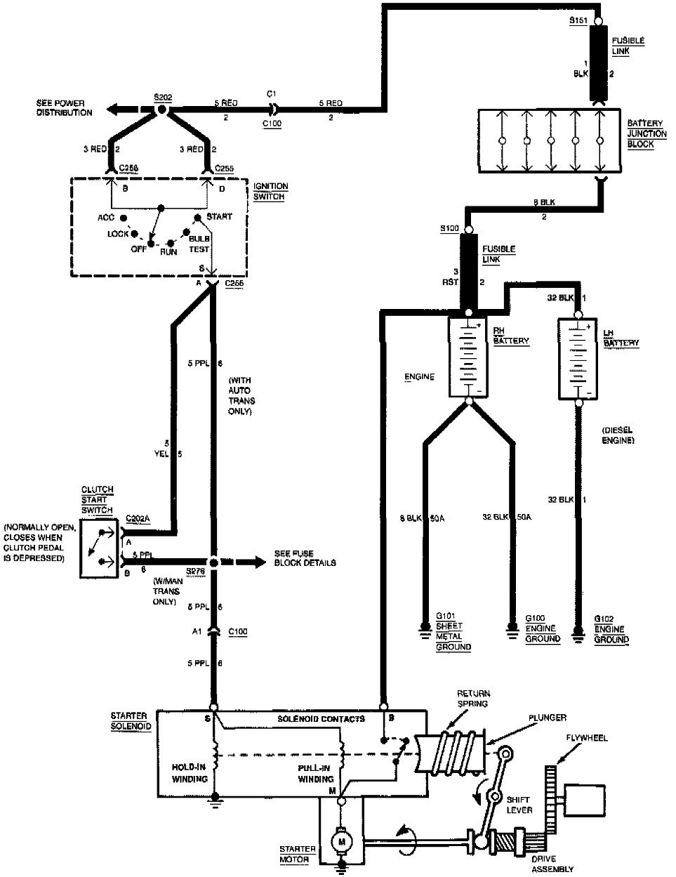1994 Chevy Pickup Starter Wiring Diagram Content Resource Of 1970 Need Location Relay On 94 1500 Rh Justanswer Com 1972