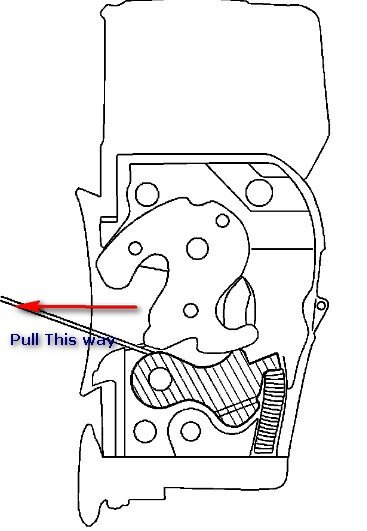 door lock  locking mechanism engages the bar on the car frame