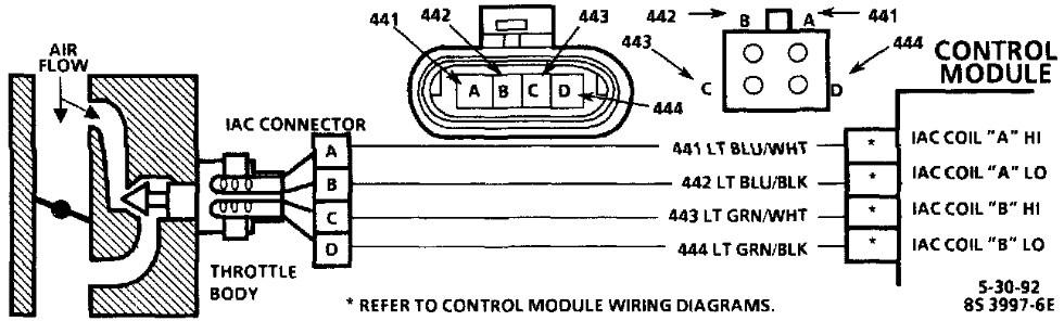 gm iac wiring data wiring diagrams u2022 rh naopak co gm tbi iac wiring gm ac wiring connector