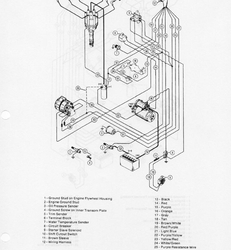 thunderbolt iv ignition wiring diagram schematic and wiring diagrams Western Snow Plow Wiring Schematic i have a 1993 stingray with 43 carbureted v6 thunderbolt 4