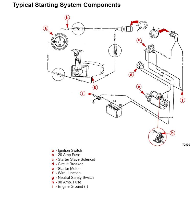 Lawn Mower Charging System likewise Perkins Starter Parts additionally Smart Meter Block Diagram besides Ford Tractor Hydraulic Parts as well Volvo Penta Coil Wiring Diagram. on starter crank fuel shutoff solenoid wiring