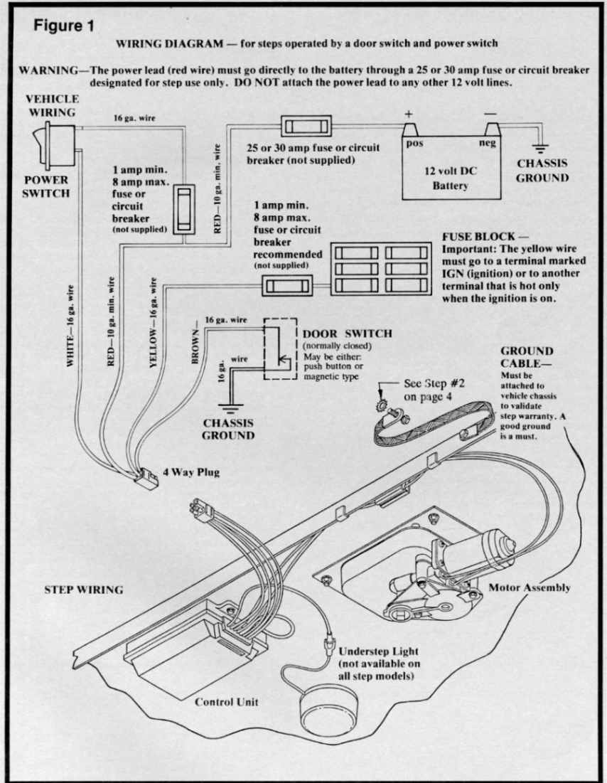 Electric Rv Step Wiring Diagram Diagrams Tv I Have A 2005 Tropi Cal T351 My Front Entrance Is Brake