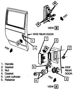 1989 Chevy Astro Van Back Door No Cylinder In Lock Do Not