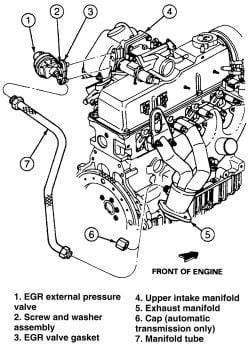 1438138 1985 Ford F150 300 Inline 6 Smog Help in addition Starter Problems 2006 To 2011 Fiat Doblo Diesel likewise P 0900c152801ce374 additionally 5blyi Dodge Ram 1500 4x4 Driving 1998 Dodge Ram 1500 5 9 also Acceleration Bog Sputter Hesitation 2790067. on ford egr valve location