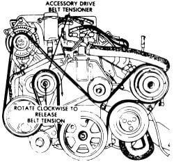 serpentine belt diagram    dodge dynasty