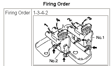 2007 09 04_234840_toyfo firing order of a 1999 toyota corolla 1999 toyota corolla spark plug wire diagram at readyjetset.co