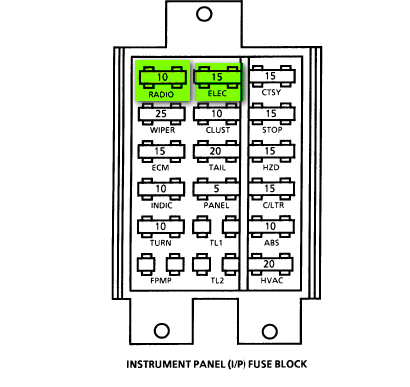 1993 chevy pu fuse diagram 1993 chevy 3500 fuse box